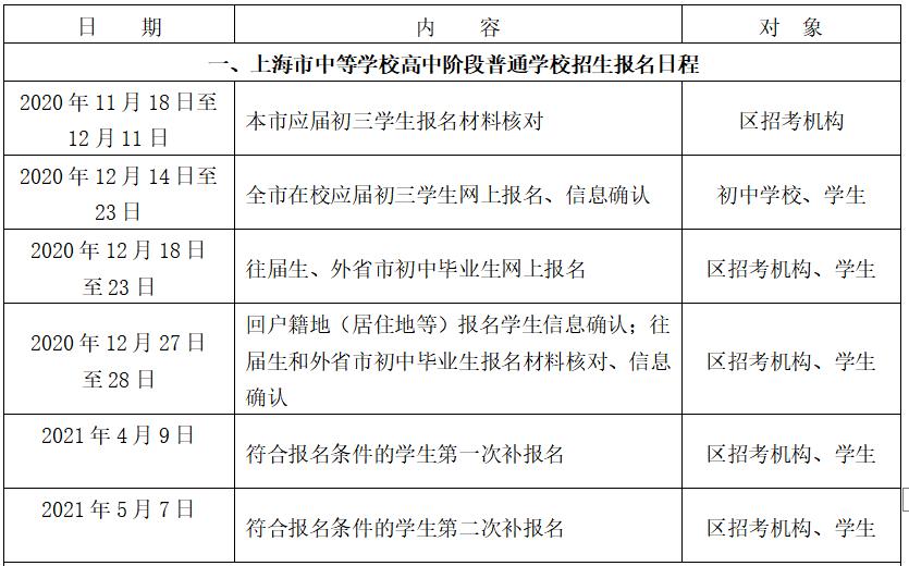 2021上海市中考报名12月14日开启 2022年实施新中考改革方案