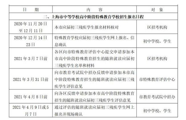 2021上海市特殊教育学校中考报名日程安排