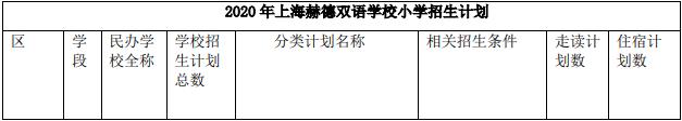 上海赫德双语学校2020学年小学招生简章