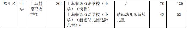 上海赫德双语学校2020学年初中招生简章