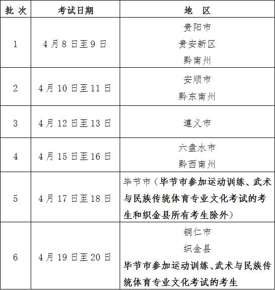 贵州省2021年高考体育专业考试时间安排公布