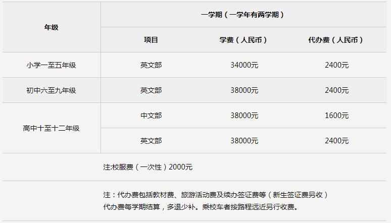 上海市进才中学国际部收费标准