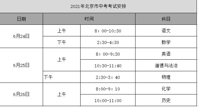 2021年北京市中考时间:6月24日-26日