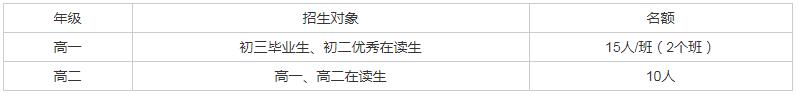 天津市法耀A-LEVEL学校招生报名