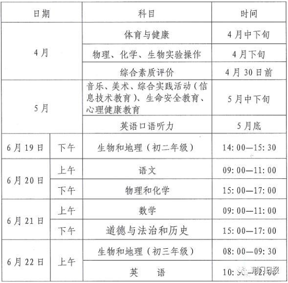 2021年湖北荆门中考时间:6月19-22日