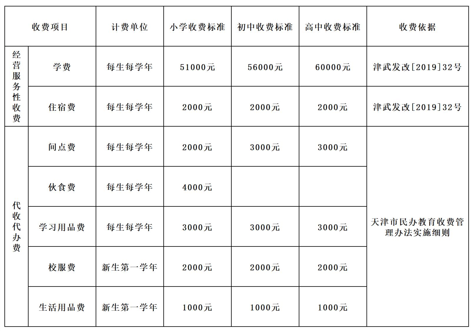天津英华国际学校2020收费公示