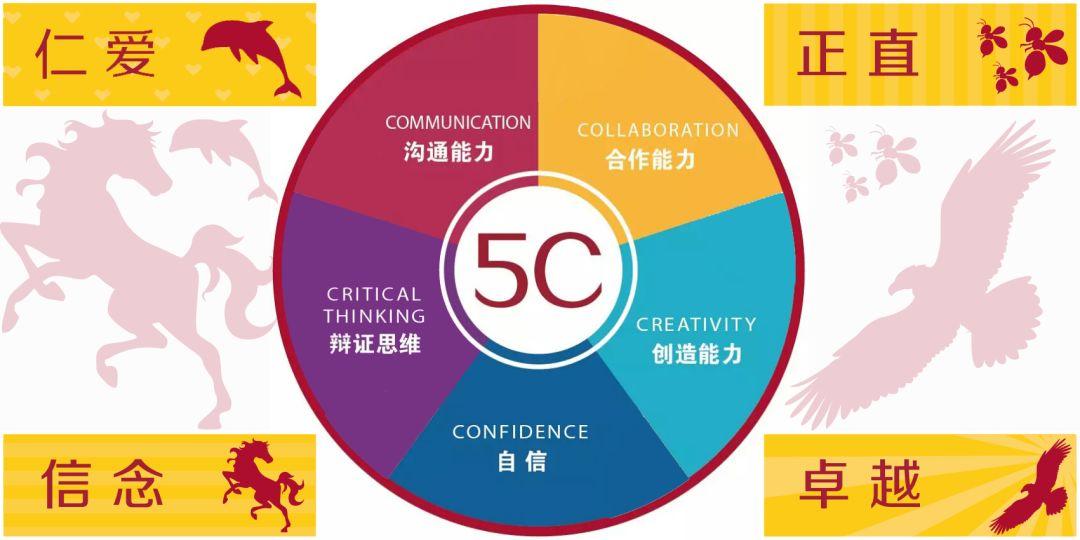 淮安市嘉洋国际学校2020年国际高中部招生简章