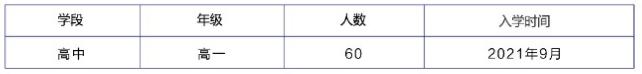 苏州国际预科学校(苏州一中国际部)2021年招生简章