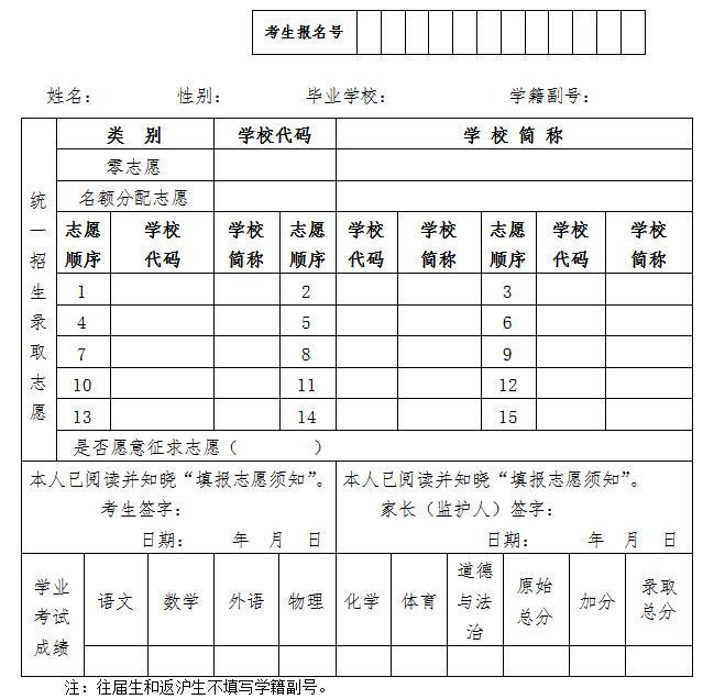 2020上海中考志愿填报批次及注意事项