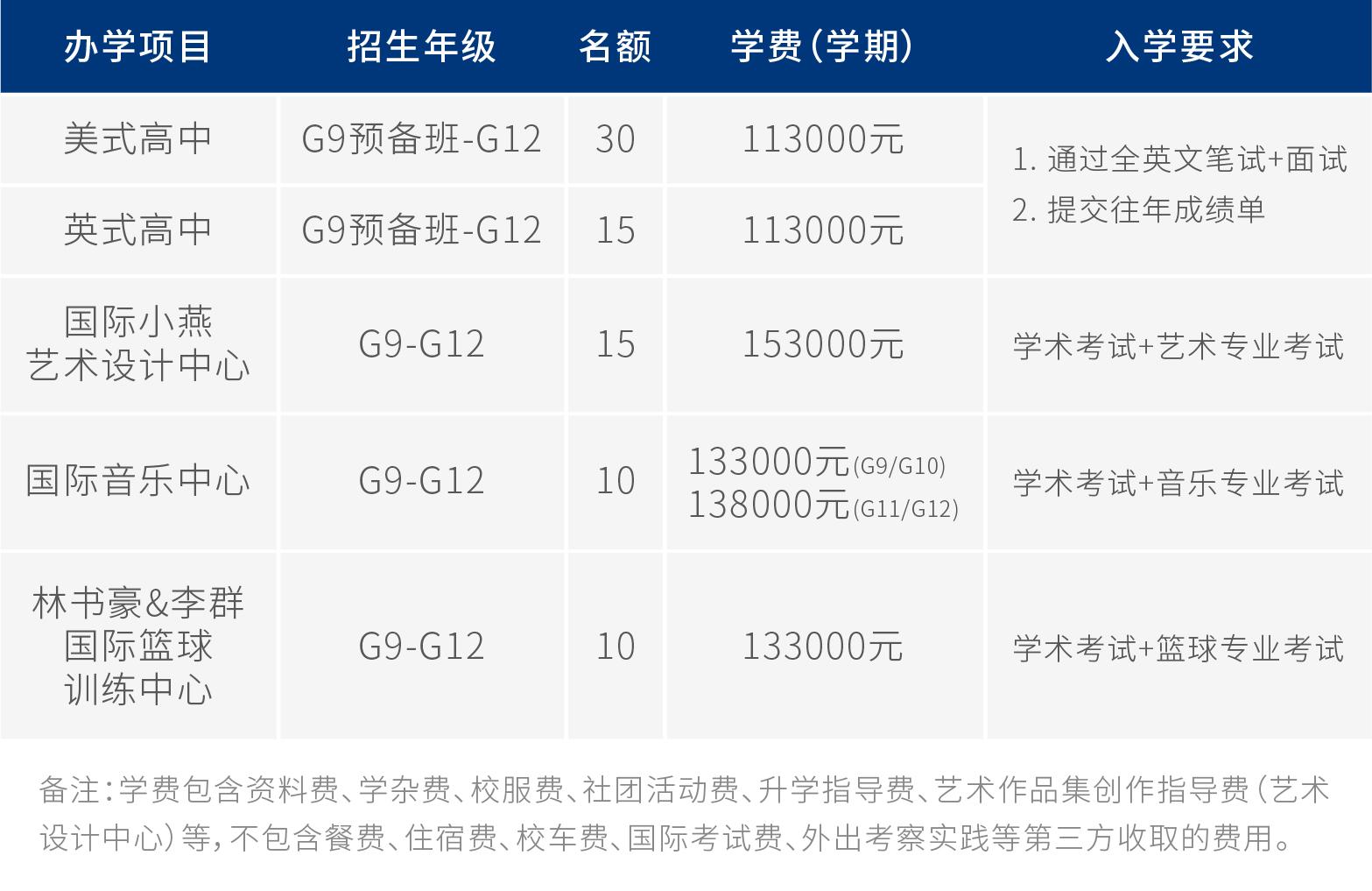 深圳国际预科学院2021年春季插班招生简章