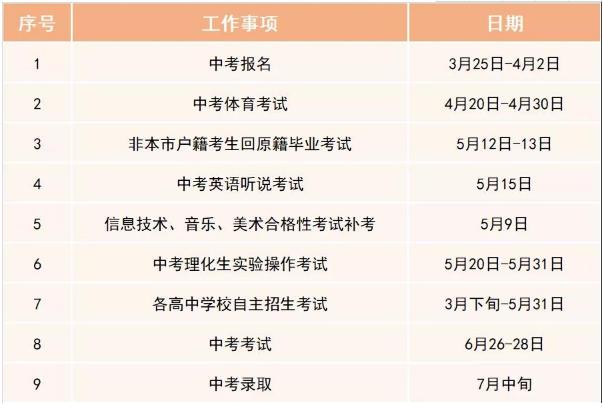 2021东莞中考日程安排表
