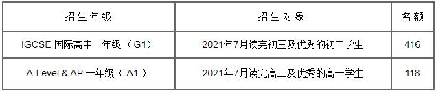 深圳国际交流学院2021-2022学年秋季招生简章