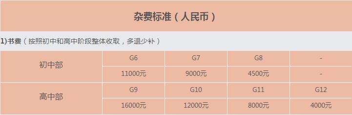 深圳新哲书院学费及其他费用