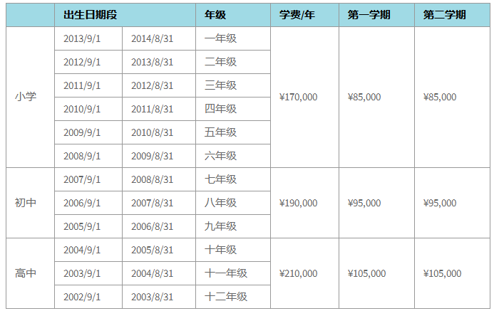 北京市房山区诺德安达学校一年学费多少?