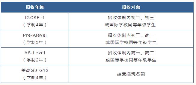 上海智城UEC国际学校学费及学校简介