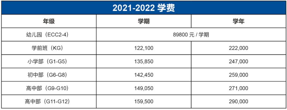 北京市海嘉双语学校2021-2022学年学费信息