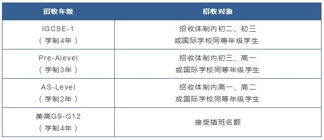上海智城UEC国际学校2021年秋季招生简章
