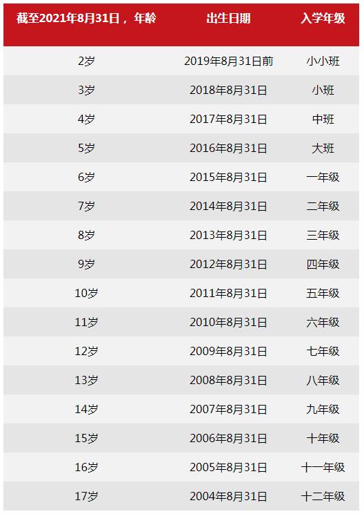 北京乐成国际学校(BCIS)招生政策