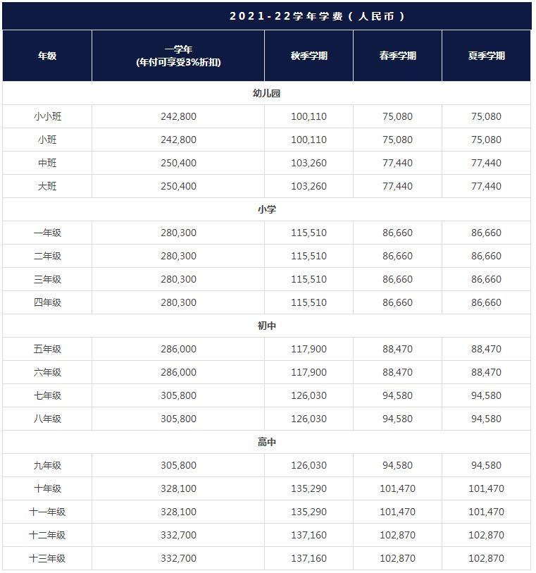 上海哈罗国际学校学费一年多少?
