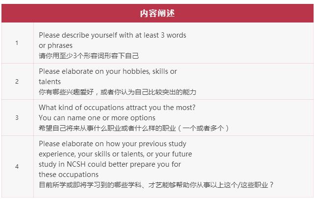 上海诺科学校入学条件有哪些