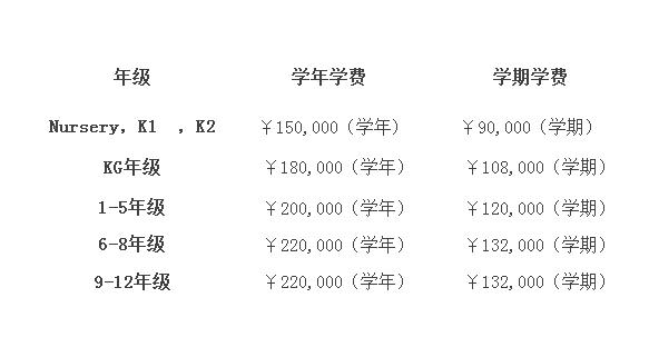 2021年北京君诚国际双语学校学费标准