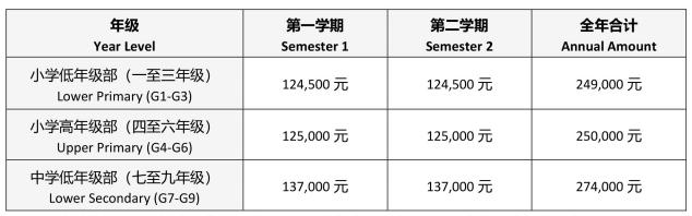 北京耀华国际教育学校学费及入学条件