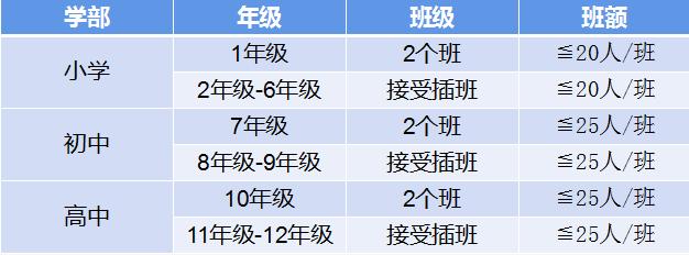 深圳枫叶学校2021-2022秋季招生简章