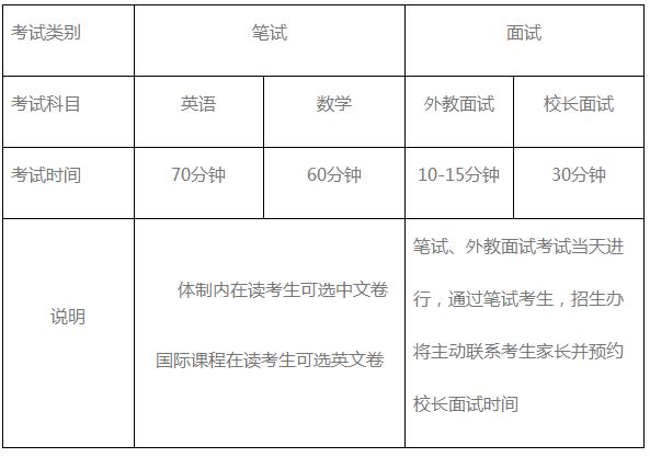 上海闵行汇点高中学费一年多少?