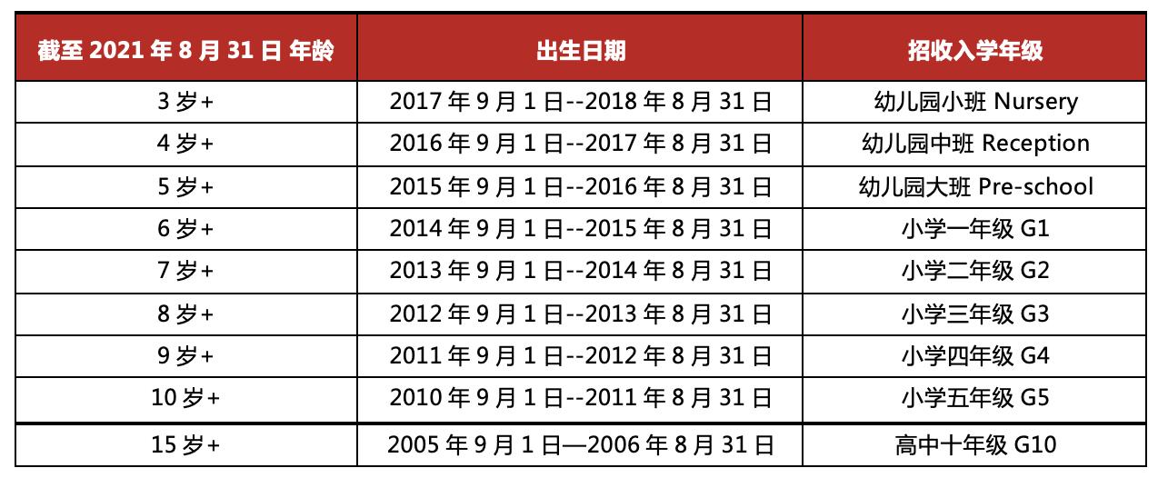 2021年北京德闳学校招生政策