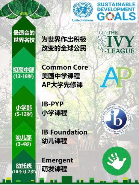 上海虹桥国际学校2021-2022秋季招生正式启动!