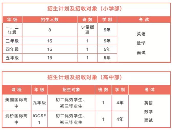 上海金苹果学校国际部2022年春季招生简章