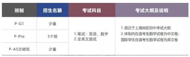 2022上海诺思兰顿学校春季招生简章